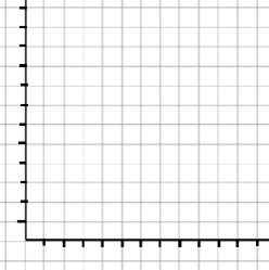 Graph ...